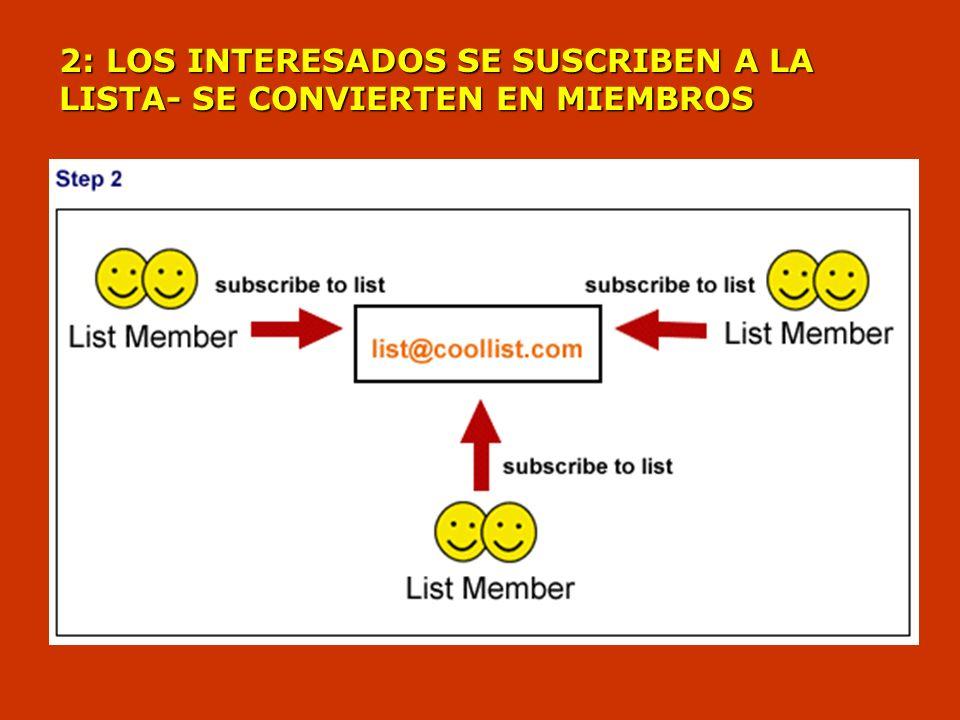 2: LOS INTERESADOS SE SUSCRIBEN A LA LISTA- SE CONVIERTEN EN MIEMBROS