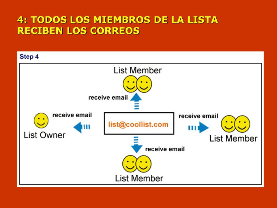 4: TODOS LOS MIEMBROS DE LA LISTA RECIBEN LOS CORREOS