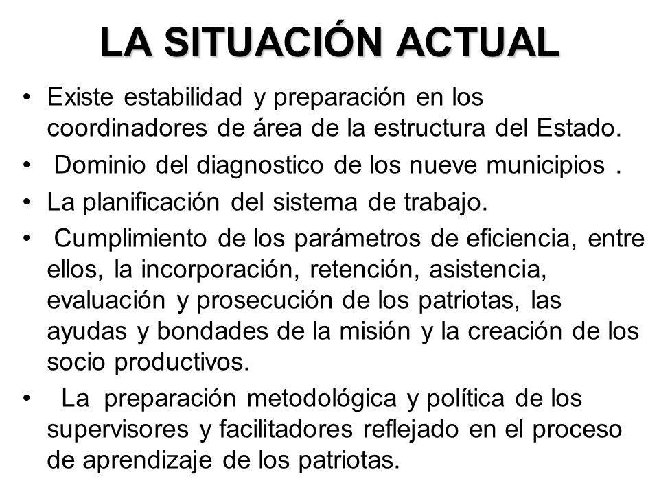 LA SITUACIÓN ACTUAL Existe estabilidad y preparación en los coordinadores de área de la estructura del Estado.