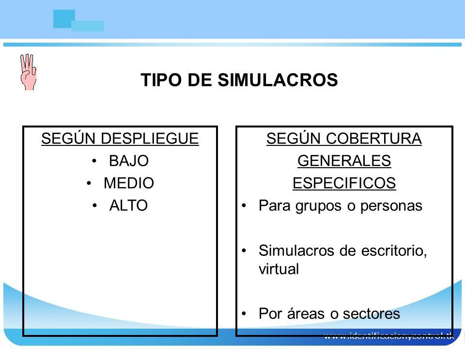 TIPO DE SIMULACROS SEGÚN DESPLIEGUE BAJO MEDIO ALTO SEGÚN COBERTURA GENERALES ESPECIFICOS Para grupos o personas Simulacros de escritorio, virtual Por