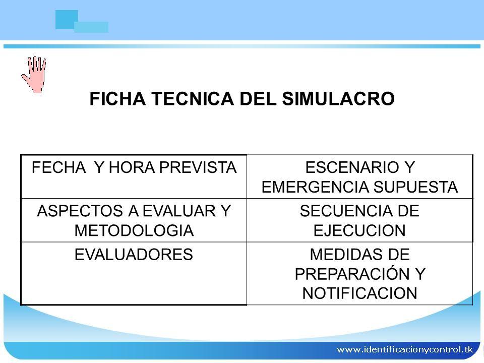 FICHA TECNICA DEL SIMULACRO FECHA Y HORA PREVISTAESCENARIO Y EMERGENCIA SUPUESTA ASPECTOS A EVALUAR Y METODOLOGIA SECUENCIA DE EJECUCION EVALUADORESME