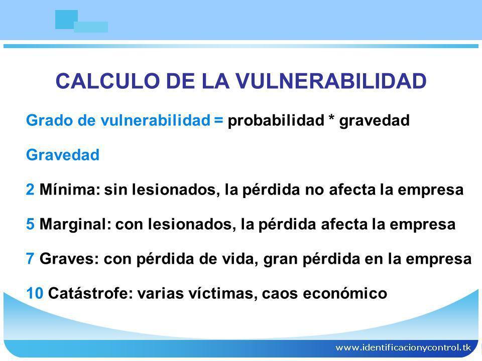 Grado de vulnerabilidad = probabilidad * gravedad Gravedad 2 Mínima: sin lesionados, la pérdida no afecta la empresa 5 Marginal: con lesionados, la pé