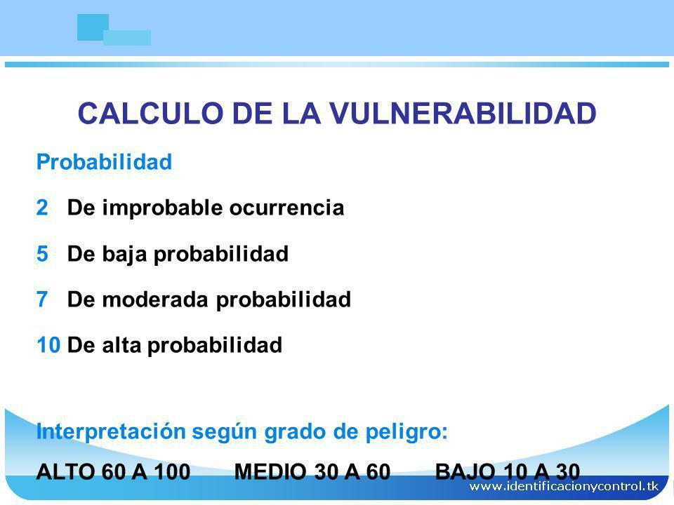 Probabilidad 2 De improbable ocurrencia 5 De baja probabilidad 7 De moderada probabilidad 10 De alta probabilidad Interpretación según grado de peligr