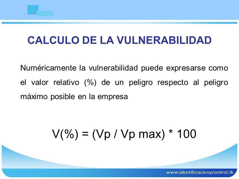 Numéricamente la vulnerabilidad puede expresarse como el valor relativo (%) de un peligro respecto al peligro máximo posible en la empresa V(%) = (Vp