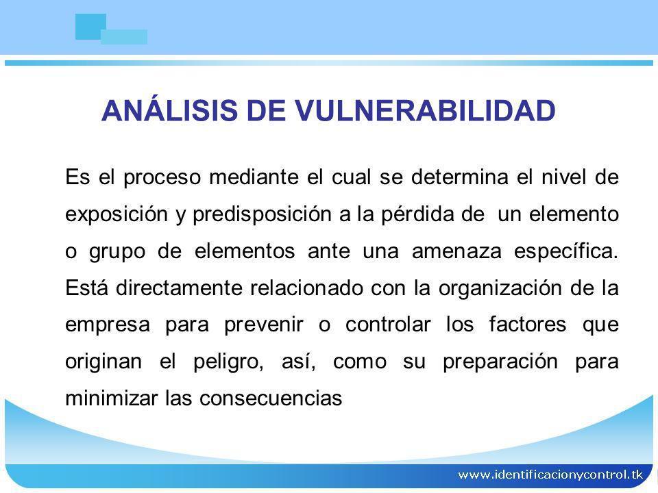 ANÁLISIS DE VULNERABILIDAD Es el proceso mediante el cual se determina el nivel de exposición y predisposición a la pérdida de un elemento o grupo de
