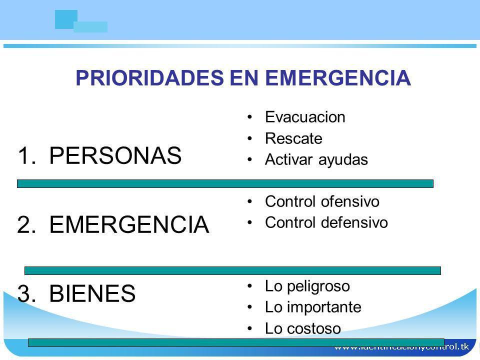 No. personas Tiempo DETECCIONALARMA PREPARACION SALIDA Fases en el proceso de Evacuación