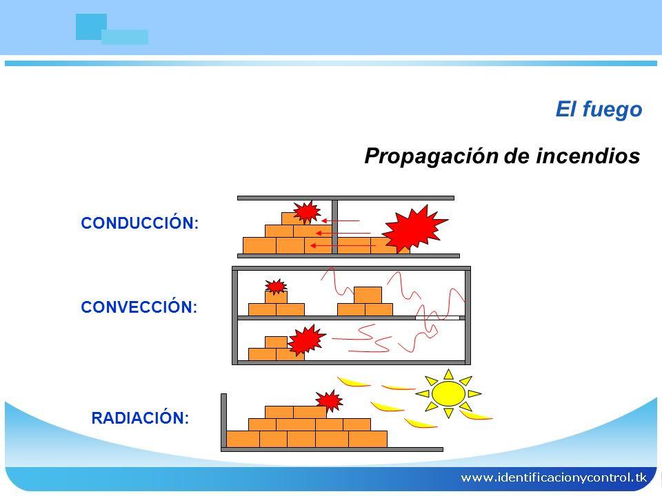 El fuego Propagación de incendios CONDUCCIÓN: CONVECCIÓN: RADIACIÓN: