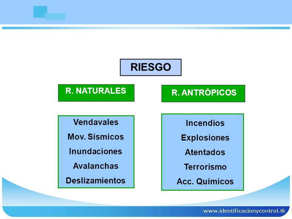 RIESGO R. NATURALES Vendavales Mov. Sísmicos Inundaciones Avalanchas Deslizamientos R. ANTRÓPICOS Incendios Explosiones Atentados Terrorismo Acc. Quím