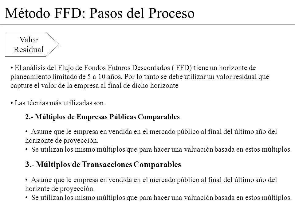 Método FFD: Pasos del Proceso Valor Residual El análisis del Flujo de Fondos Futuros Descontados ( FFD) tiene un horizonte de planeamiento limitado de