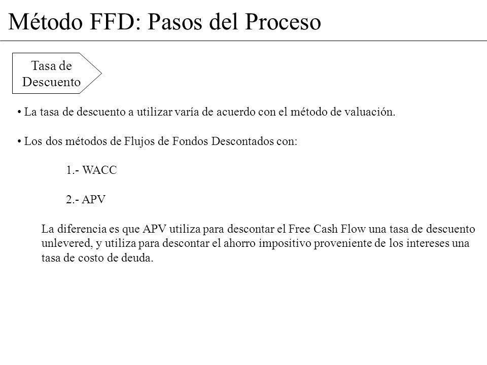 Método FFD: Pasos del Proceso La tasa de descuento a utilizar varía de acuerdo con el método de valuación. Los dos métodos de Flujos de Fondos Descont
