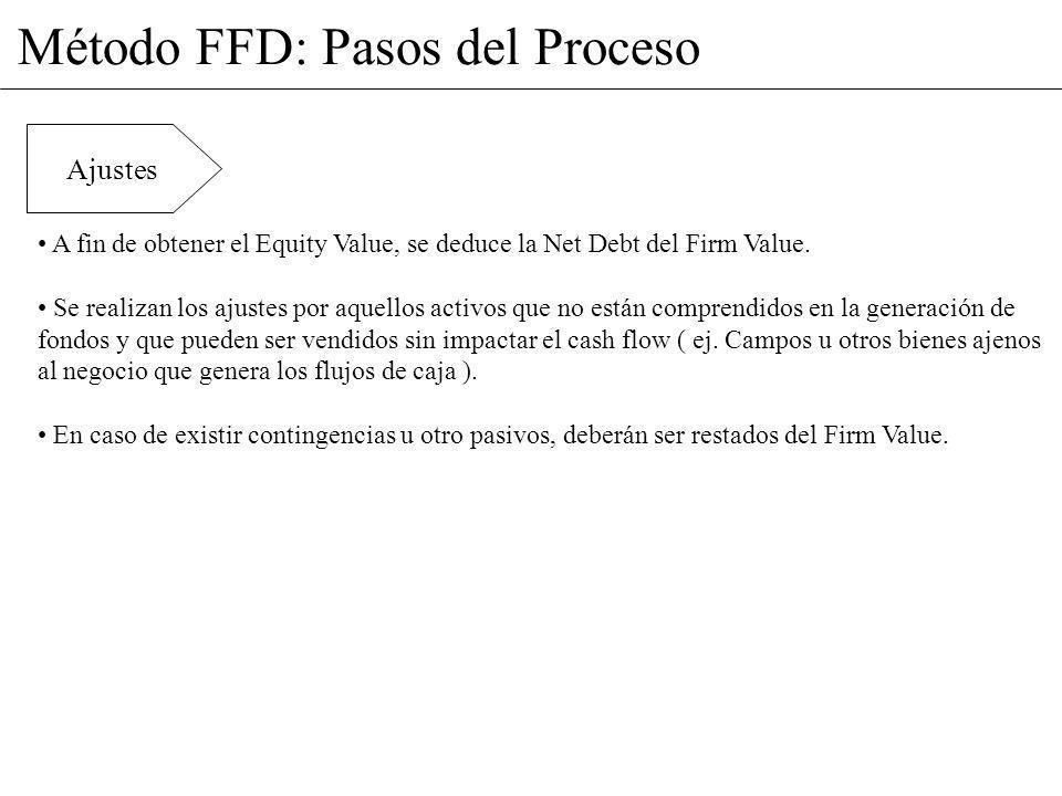 Método FFD: Pasos del Proceso A fin de obtener el Equity Value, se deduce la Net Debt del Firm Value. Se realizan los ajustes por aquellos activos que