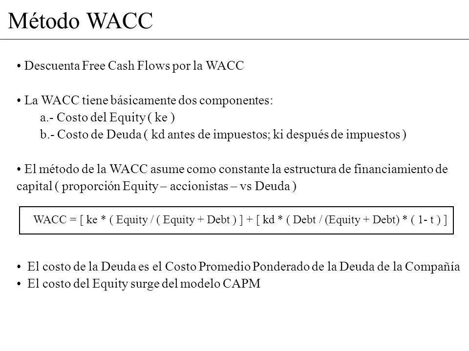 Método WACC Descuenta Free Cash Flows por la WACC La WACC tiene básicamente dos componentes: a.- Costo del Equity ( ke ) b.- Costo de Deuda ( kd antes