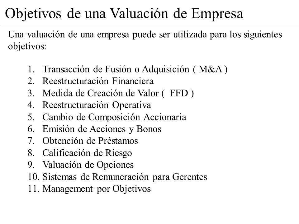 Objetivos de una Valuación de Empresa Una valuación de una empresa puede ser utilizada para los siguientes objetivos: 1.Transacción de Fusión o Adquis