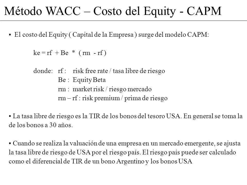Método WACC – Costo del Equity - CAPM El costo del Equity ( Capital de la Empresa ) surge del modelo CAPM: ke = rf + Be * ( rm - rf ) donde:rf : risk