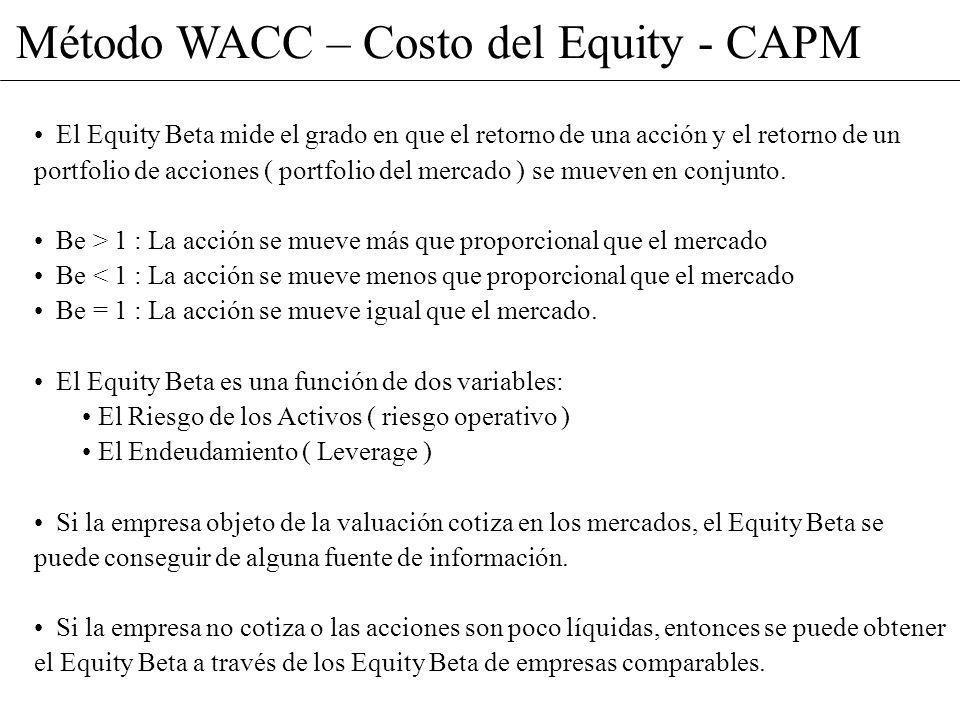 Método WACC – Costo del Equity - CAPM El Equity Beta mide el grado en que el retorno de una acción y el retorno de un portfolio de acciones ( portfoli