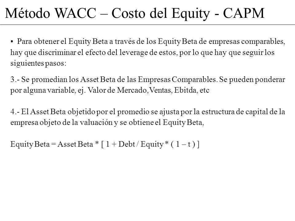 Método WACC – Costo del Equity - CAPM Para obtener el Equity Beta a través de los Equity Beta de empresas comparables, hay que discriminar el efecto d