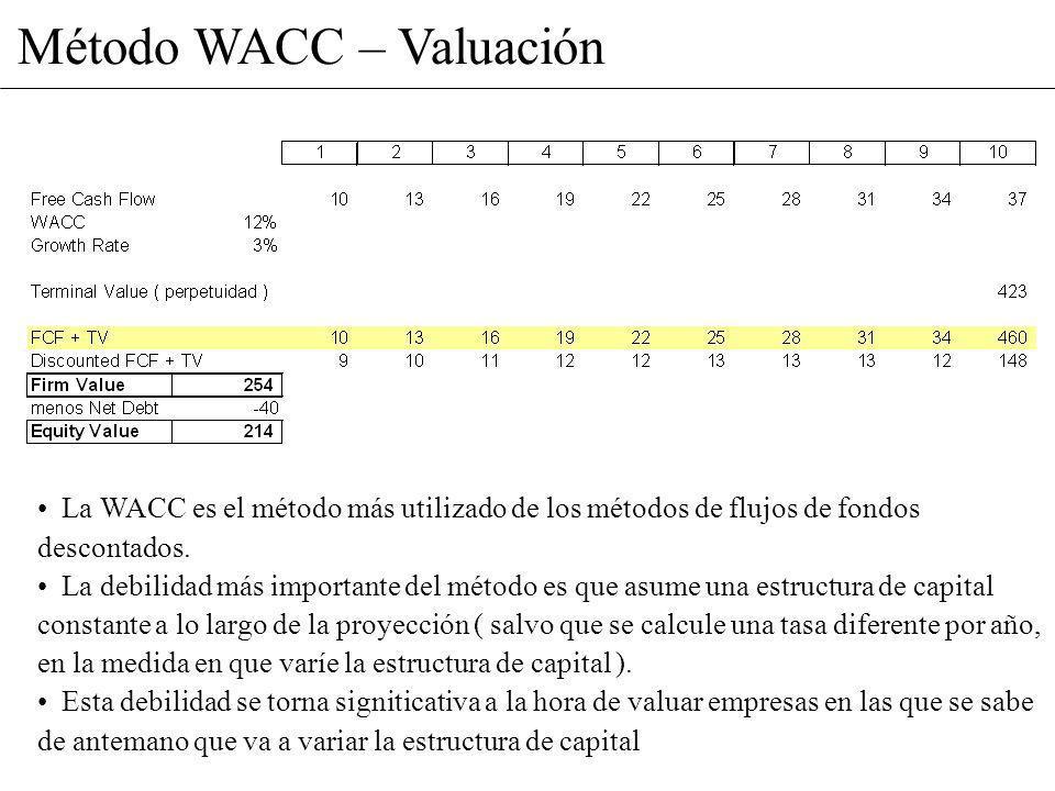 Método WACC – Valuación La WACC es el método más utilizado de los métodos de flujos de fondos descontados. La debilidad más importante del método es q