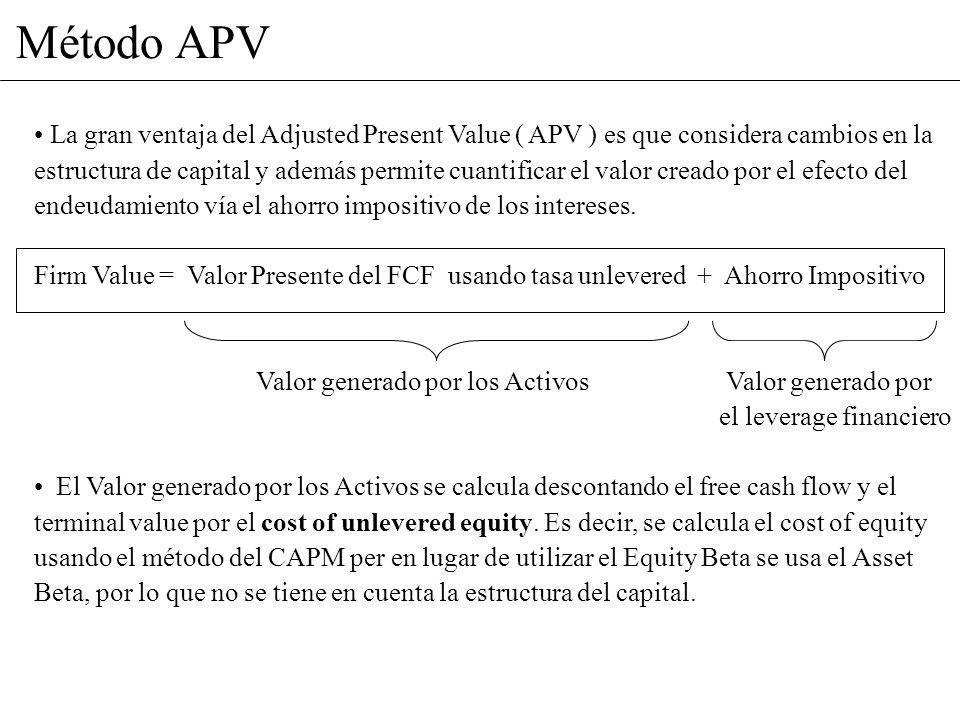 Método APV La gran ventaja del Adjusted Present Value ( APV ) es que considera cambios en la estructura de capital y además permite cuantificar el val