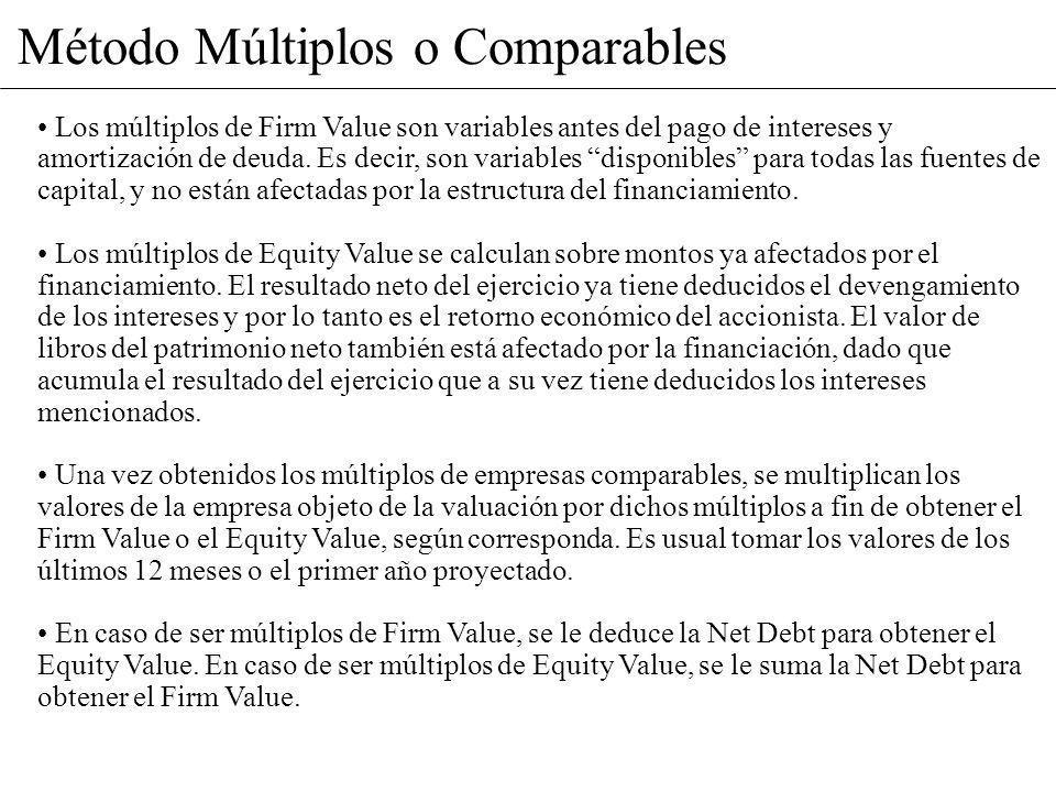 Método Múltiplos o Comparables Los múltiplos de Firm Value son variables antes del pago de intereses y amortización de deuda. Es decir, son variables