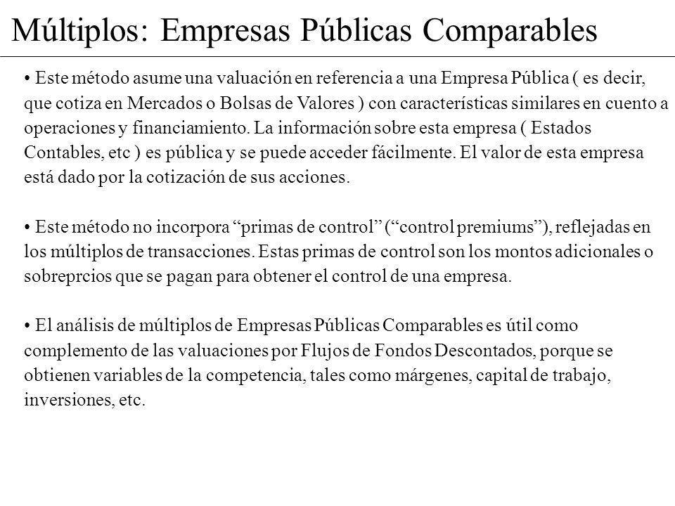 Múltiplos: Empresas Públicas Comparables Este método asume una valuación en referencia a una Empresa Pública ( es decir, que cotiza en Mercados o Bols