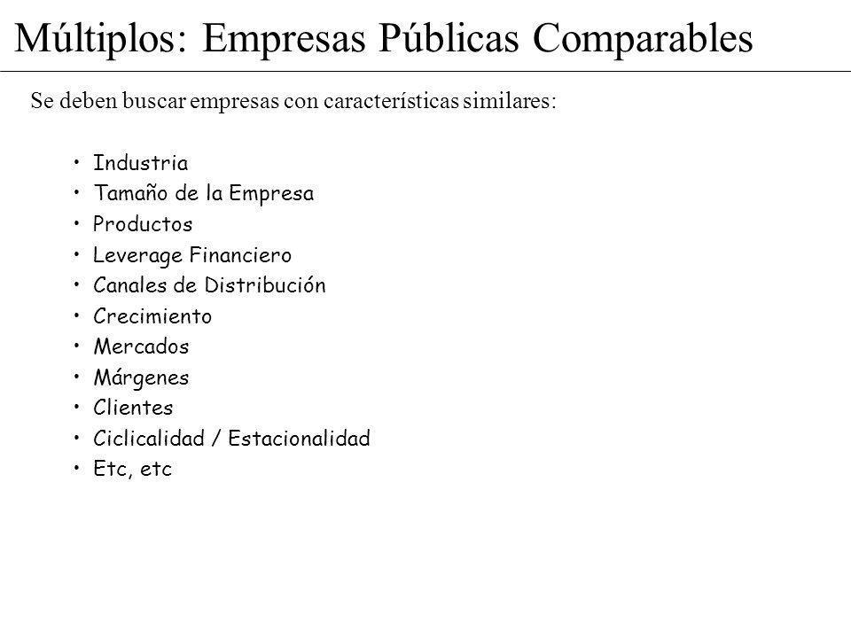 Múltiplos: Empresas Públicas Comparables Se deben buscar empresas con características similares: Industria Tamaño de la Empresa Productos Leverage Fin