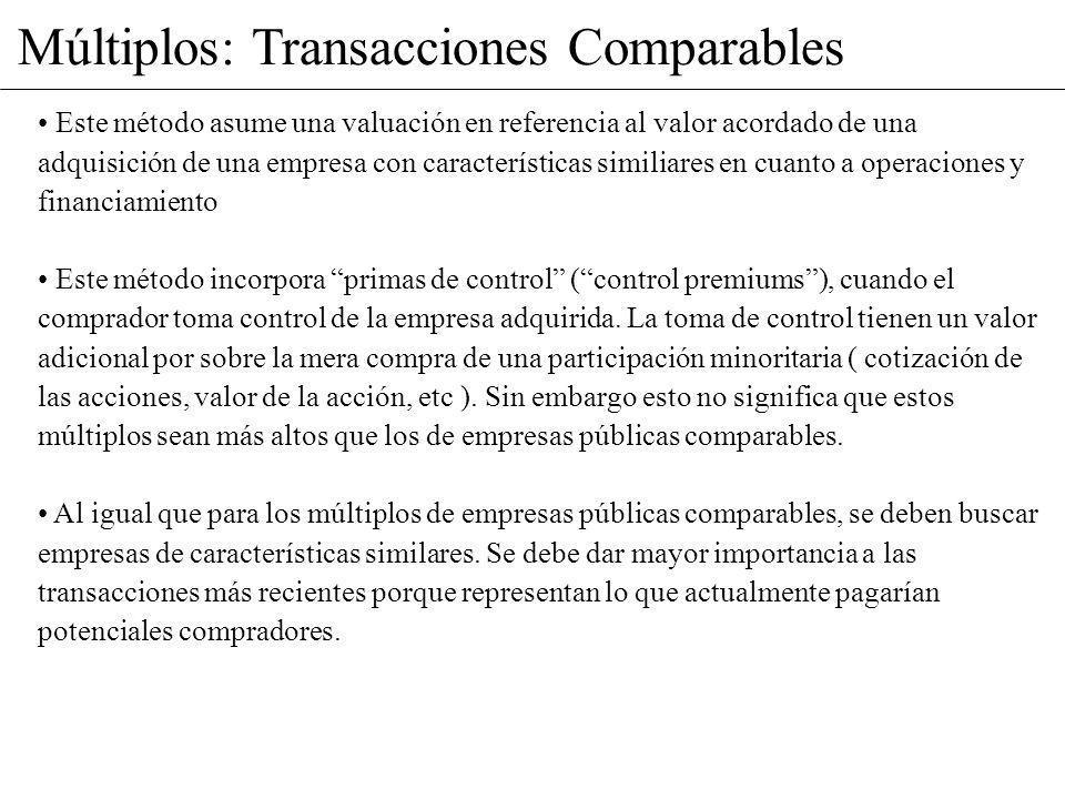 Múltiplos: Transacciones Comparables Este método asume una valuación en referencia al valor acordado de una adquisición de una empresa con característ