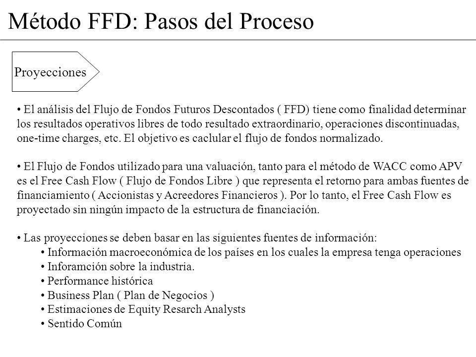 Método FFD: Pasos del Proceso Proyecciones El análisis del Flujo de Fondos Futuros Descontados ( FFD) tiene como finalidad determinar los resultados o