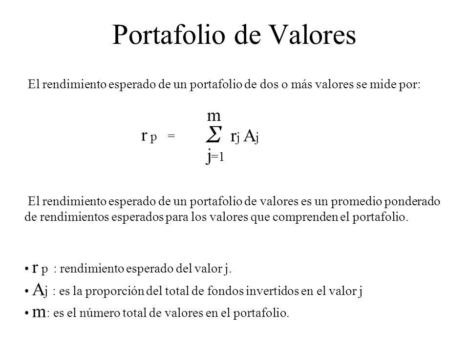 Portafolio de Valores r p : rendimiento esperado del valor j. A j : es la proporción del total de fondos invertidos en el valor j m : es el número tot