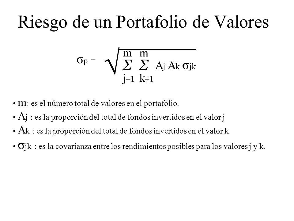 σp =σp = A j A k σ jk m Σ j =1 m Σ k =1 m : es el número total de valores en el portafolio. A j : es la proporción del total de fondos invertidos en e