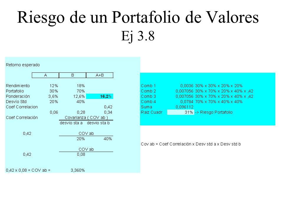 Riesgo de un Portafolio de Valores Ej 3.8