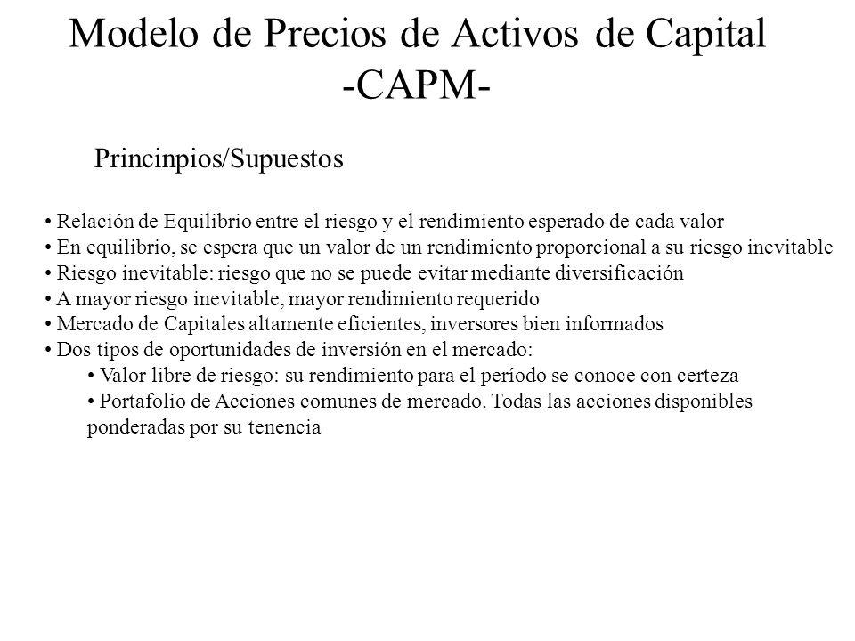 Modelo de Precios de Activos de Capital -CAPM- Princinpios/Supuestos Relación de Equilibrio entre el riesgo y el rendimiento esperado de cada valor En