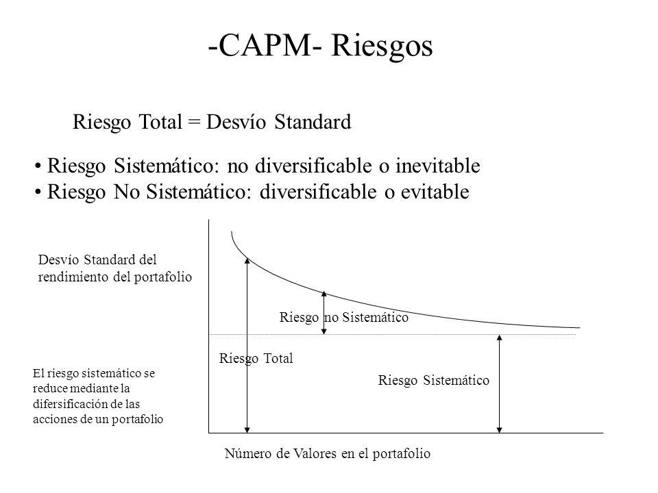 -CAPM- Riesgos Riesgo Total = Desvío Standard Riesgo Sistemático: no diversificable o inevitable Riesgo No Sistemático: diversificable o evitable Desv