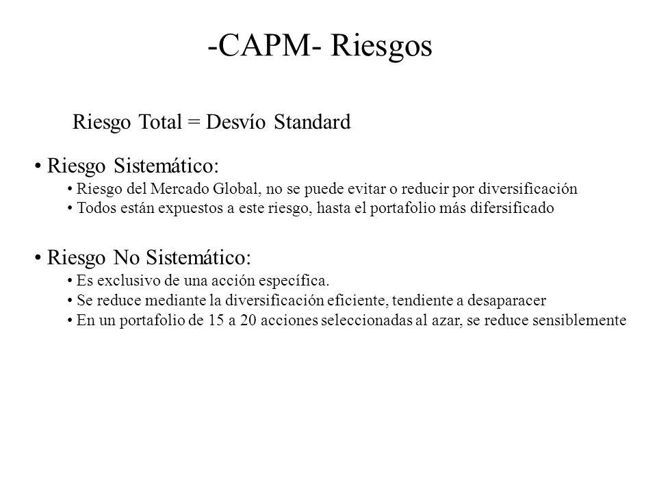 -CAPM- Riesgos Riesgo Total = Desvío Standard Riesgo Sistemático: Riesgo del Mercado Global, no se puede evitar o reducir por diversificación Todos es