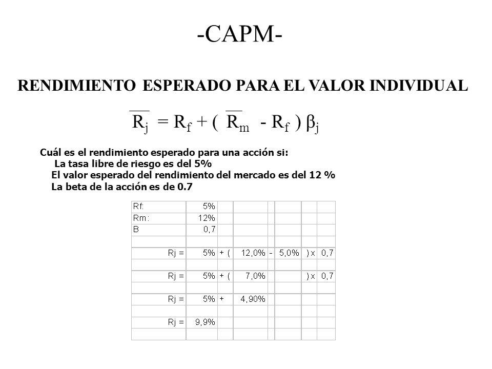 -CAPM- RENDIMIENTO ESPERADO PARA EL VALOR INDIVIDUAL R j = R f + ( R m - R f ) β j Cuál es el rendimiento esperado para una acción si: La tasa libre d