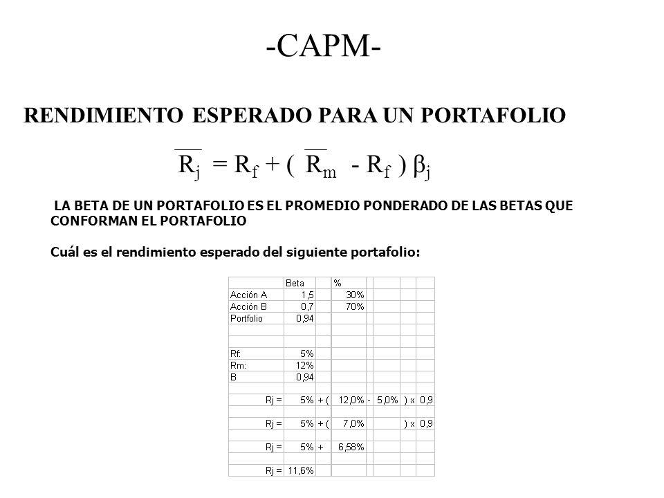 -CAPM- RENDIMIENTO ESPERADO PARA UN PORTAFOLIO R j = R f + ( R m - R f ) β j LA BETA DE UN PORTAFOLIO ES EL PROMEDIO PONDERADO DE LAS BETAS QUE CONFOR