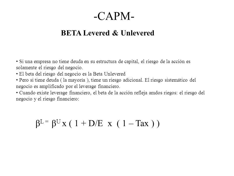 -CAPM- BETA Levered & Unlevered Si una empresa no tiene deuda en su estructura de capital, el riesgo de la acción es solamente el riesgo del negocio.