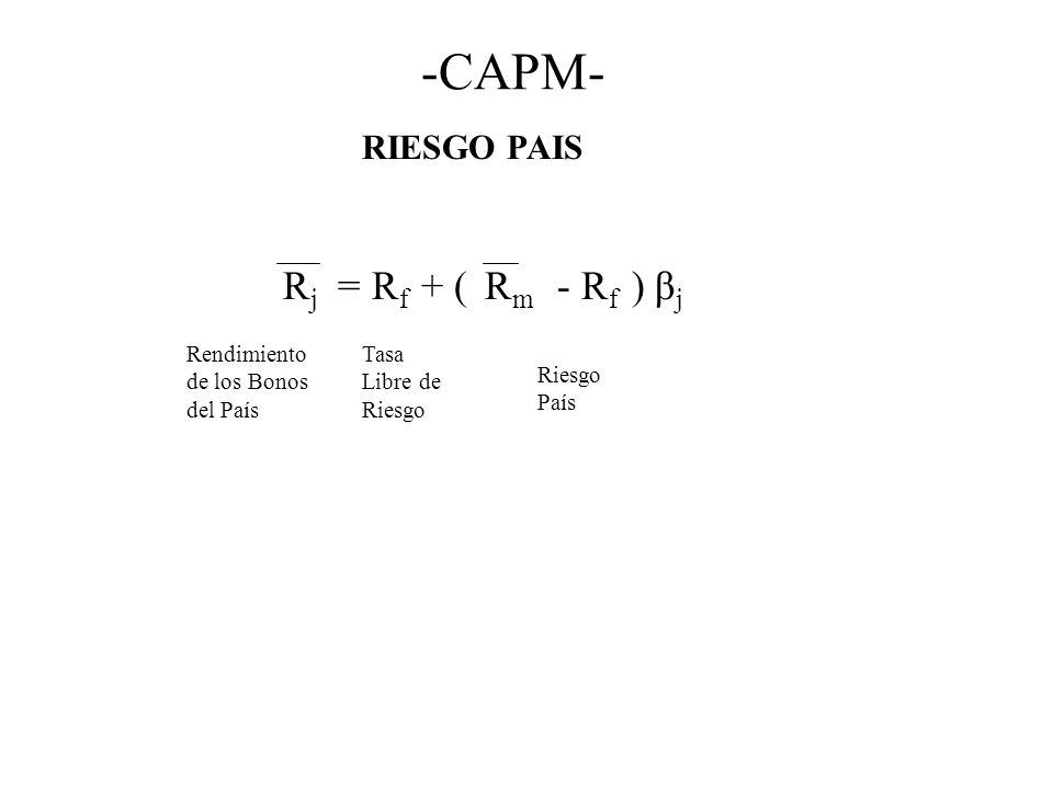 -CAPM- RIESGO PAIS R j = R f + ( R m - R f ) β j Rendimiento de los Bonos del País Tasa Libre de Riesgo Riesgo País