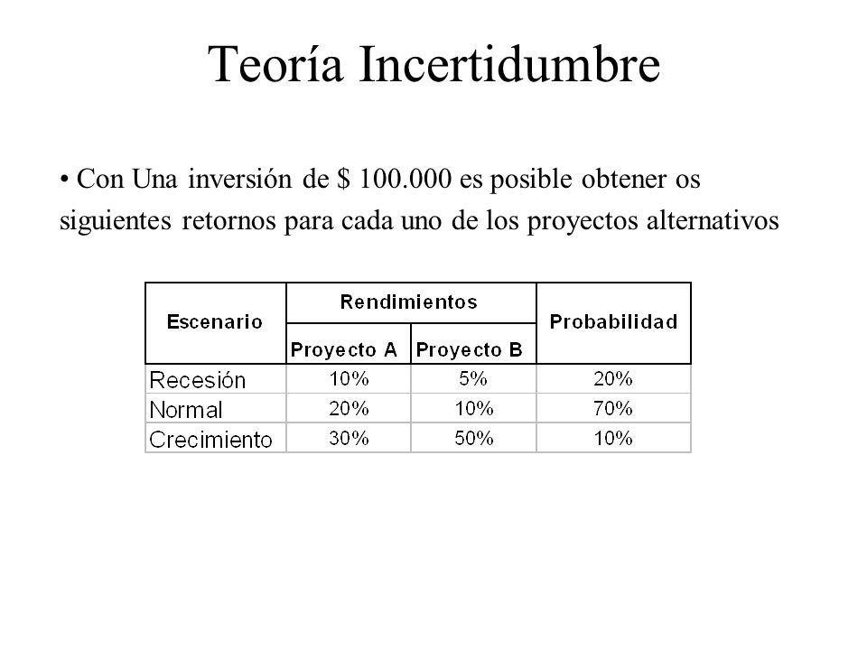 Teoría Incertidumbre RENTABILIDAD PROMEDIO R A = 19% R B = 13% Desde el punto de vista de la rentabilidad promedio o esperada, el proyecto A ofrece mejor rentabilidad que el proyecto B