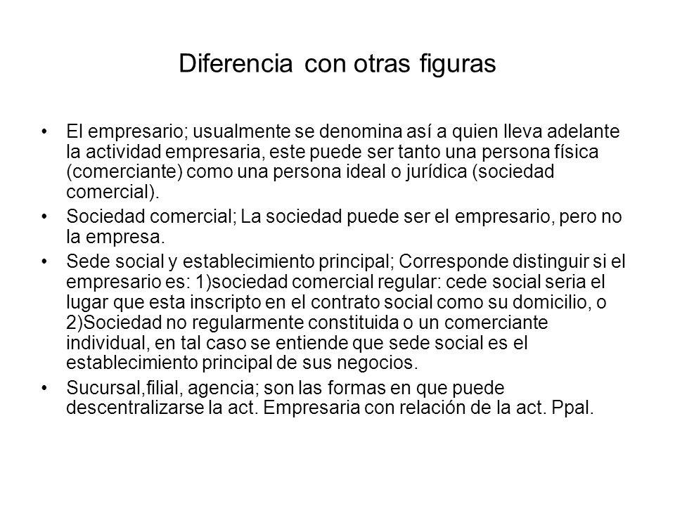 Diferencia con otras figuras El empresario; usualmente se denomina así a quien lleva adelante la actividad empresaria, este puede ser tanto una person