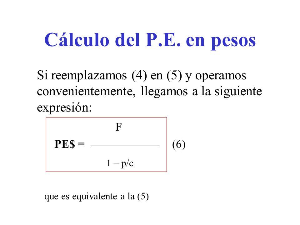 Cálculo del P.E. en pesos Si reemplazamos (4) en (5) y operamos convenientemente, llegamos a la siguiente expresión: F PE$ = (6) 1 – p/c que es equiva
