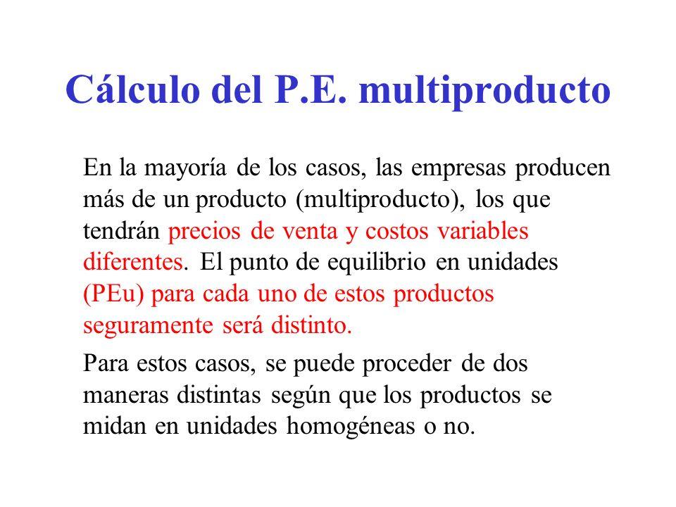 Cálculo del P.E. multiproducto En la mayoría de los casos, las empresas producen más de un producto (multiproducto), los que tendrán precios de venta