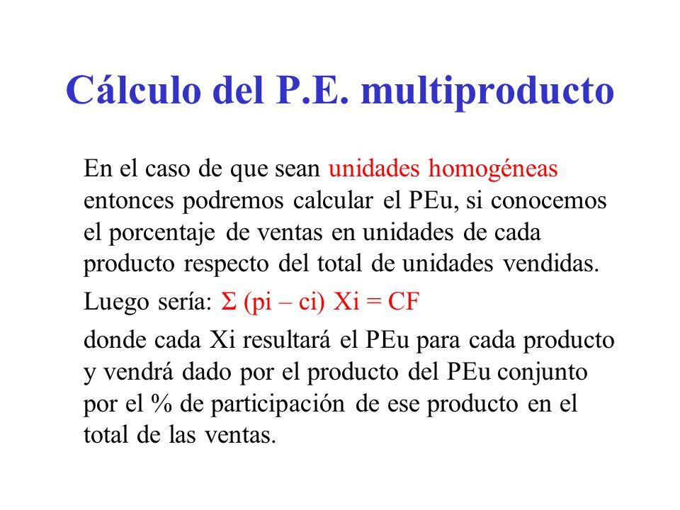 Cálculo del P.E. multiproducto En el caso de que sean unidades homogéneas entonces podremos calcular el PEu, si conocemos el porcentaje de ventas en u
