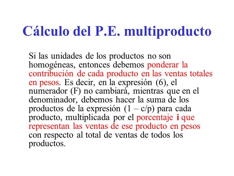 Cálculo del P.E. multiproducto Si las unidades de los productos no son homogéneas, entonces debemos ponderar la contribución de cada producto en las v