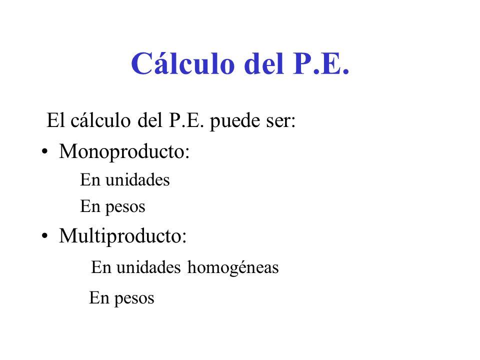 Cálculo del P.E. El cálculo del P.E. puede ser: Monoproducto: En unidades En pesos Multiproducto: En unidades homogéneas En pesos