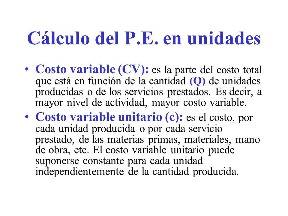 Cálculo del P.E. en unidades Costo variable (CV): es la parte del costo total que está en función de la cantidad (Q) de unidades producidas o de los s