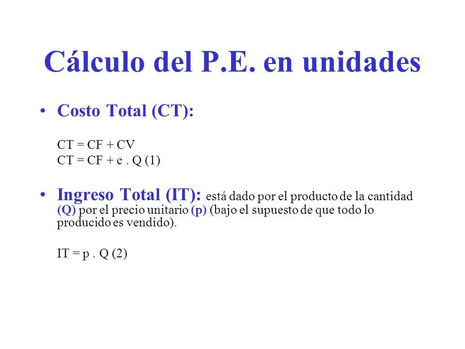 Cálculo del P.E. en unidades Costo Total (CT): CT = CF + CV CT = CF + c. Q (1) Ingreso Total (IT): está dado por el producto de la cantidad (Q) por el