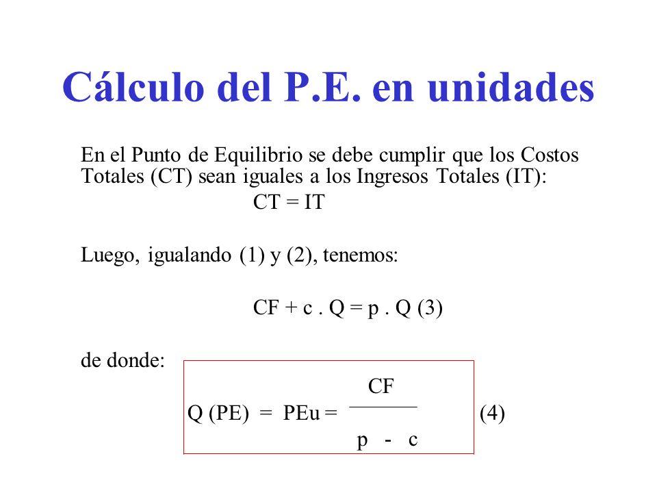 Cálculo del P.E. en unidades En el Punto de Equilibrio se debe cumplir que los Costos Totales (CT) sean iguales a los Ingresos Totales (IT): CT = IT L