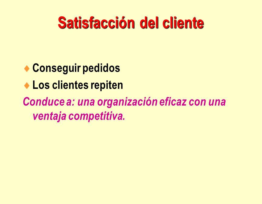 Satisfacción del cliente Conseguir pedidos Los clientes repiten Conduce a: una organización eficaz con una ventaja competitiva.