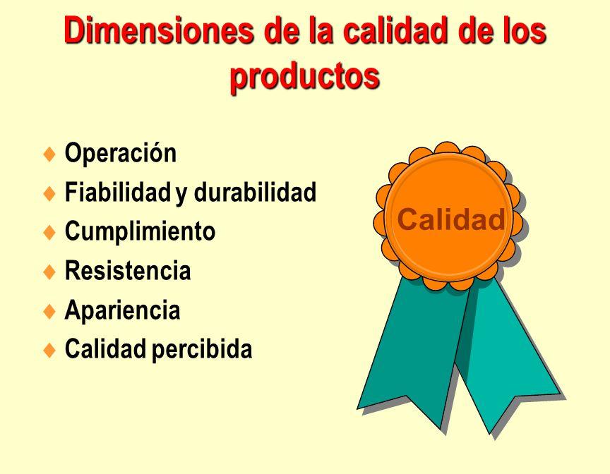 Operación Fiabilidad y durabilidad Cumplimiento Resistencia Apariencia Calidad percibida Calidad Dimensiones de la calidad de los productos