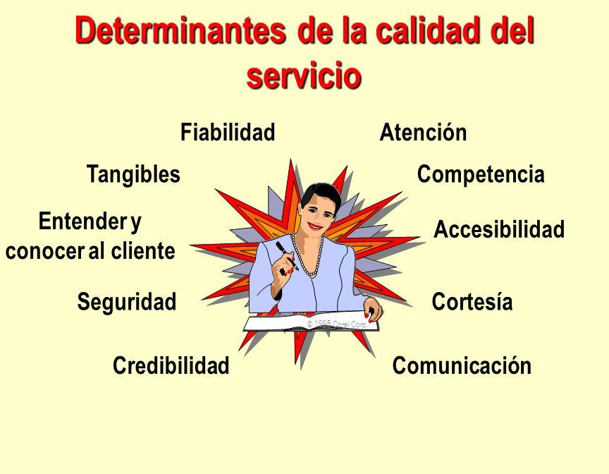 Entender y conocer al cliente Tangibles Fiabilidad ComunicaciónCredibilidad Seguridad Atención Competencia Cortesía Accesibilidad © 1995 Corel Corp. D